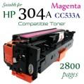 Monster HP 304A Magenta (CC533A) 紅色代用碳粉 Toner